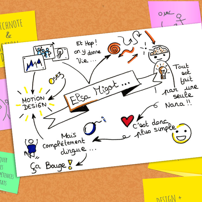 C'Osons Nous / Animation motion « SketchNote »
